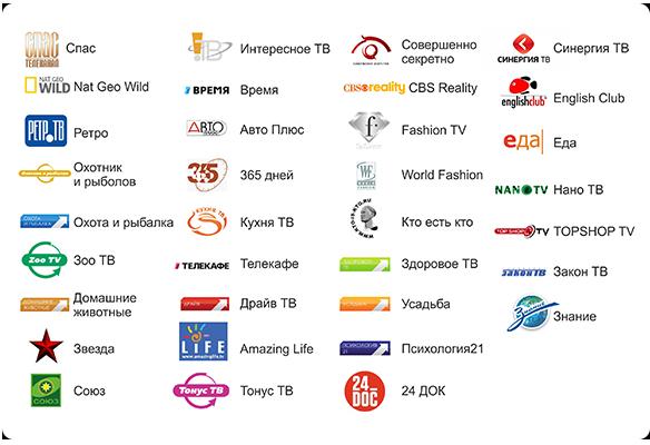 Iptv каналы также hd в плейлистах m3u - 8